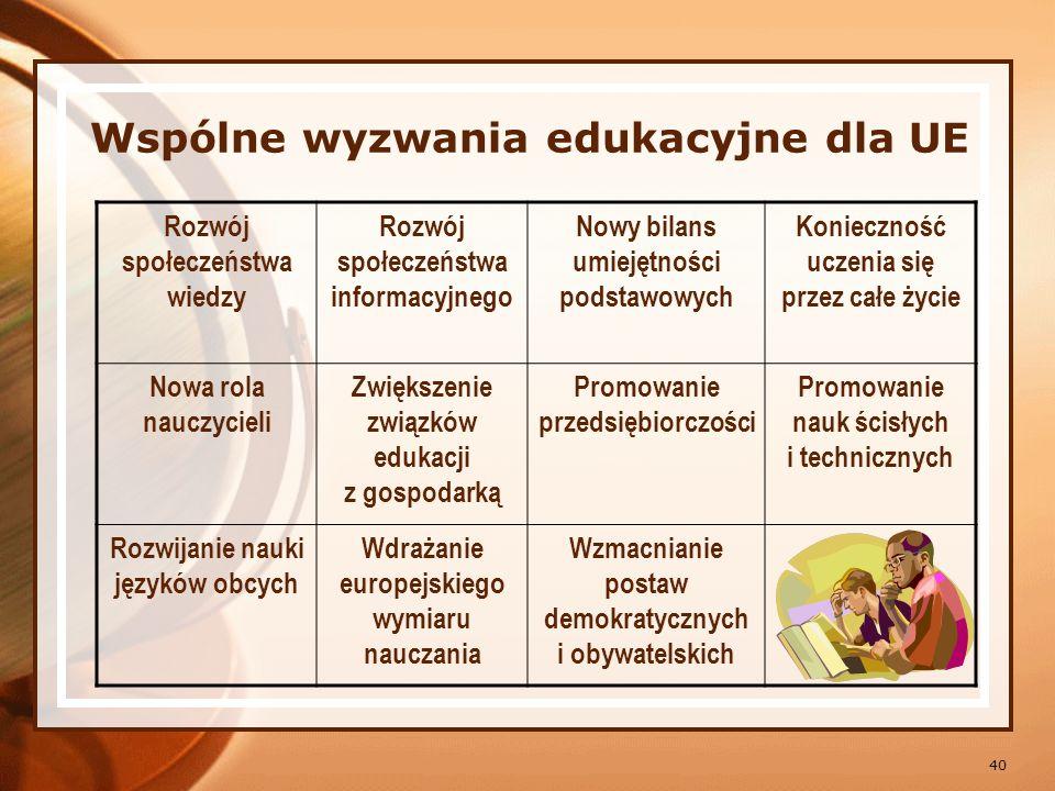 41 Zadania Strategii Województwa Małopolskiego na lata 2000 – 2006 w zakresie edukacji A1.