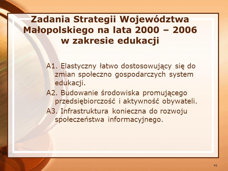 42 Strategia rozwoju woj.