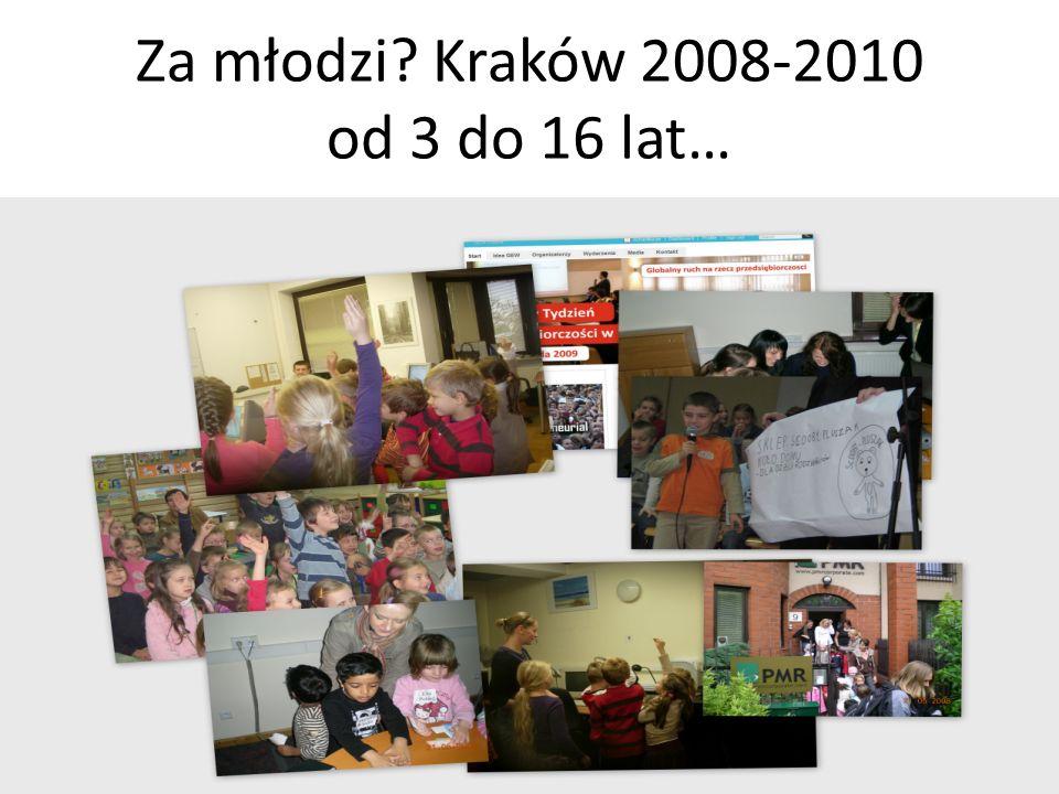 Za młodzi? Kraków 2008-2010 od 3 do 16 lat…
