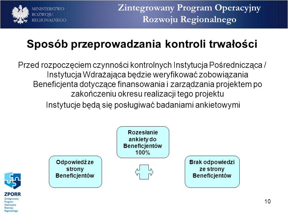 10 Zintegrowany Program Operacyjny Rozwoju Regionalnego Sposób przeprowadzania kontroli trwałości Przed rozpoczęciem czynności kontrolnych Instytucja