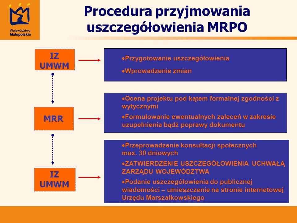 Procedura przyjmowania uszczegółowienia MRPO IZ UMWM Przygotowanie uszczegółowienia Wprowadzenie zmian MRR Ocena projektu pod kątem formalnej zgodnośc