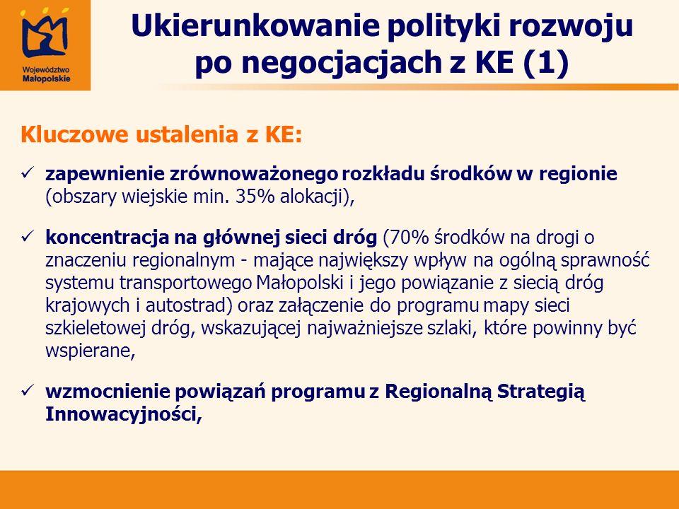 Ukierunkowanie polityki rozwoju po negocjacjach z KE (2) Kluczowe ustalenia z KE: wprowadzenie zapisów gwarantujących polepszenie dostępności dla osób niepełnosprawnych do instytucji wspieranych w ramach programu, umożliwienie dofinansowania instytucji wspierających przedsiębiorców w formie one-stop-shop, silniejsza koncentracja na instrumentach zwrotnych i inwestycjach w otoczenie biznesu kosztem wsparcia bezpośredniego firm, silniejszy nacisk na równoważenie inwestycji uciążliwych dla środowiska inwestycjami pro-ekologicznymi.