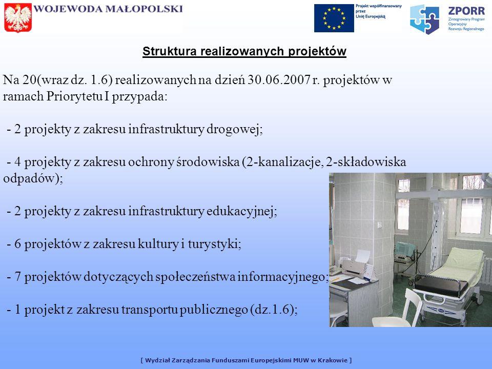 [ Wydział Zarządzania Funduszami Europejskimi MUW w Krakowie ] Struktura realizowanych projektów Na 20(wraz dz.