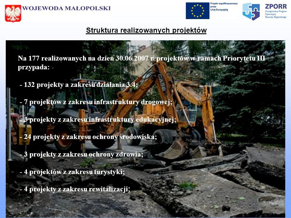 [ Wydział Zarządzania Funduszami Europejskimi MUW w Krakowie ] Struktura realizowanych projektów Na 177 realizowanych na dzień 30.06.2007 r.