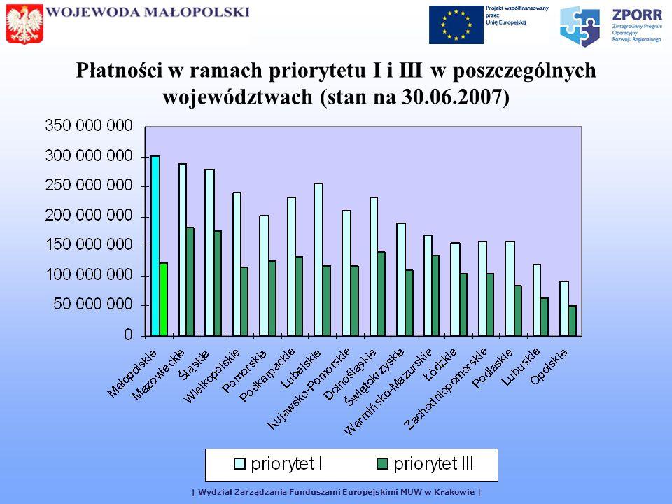[ Wydział Zarządzania Funduszami Europejskimi MUW w Krakowie ] Płatności w ramach priorytetu I i III w poszczególnych województwach (stan na 30.06.2007)