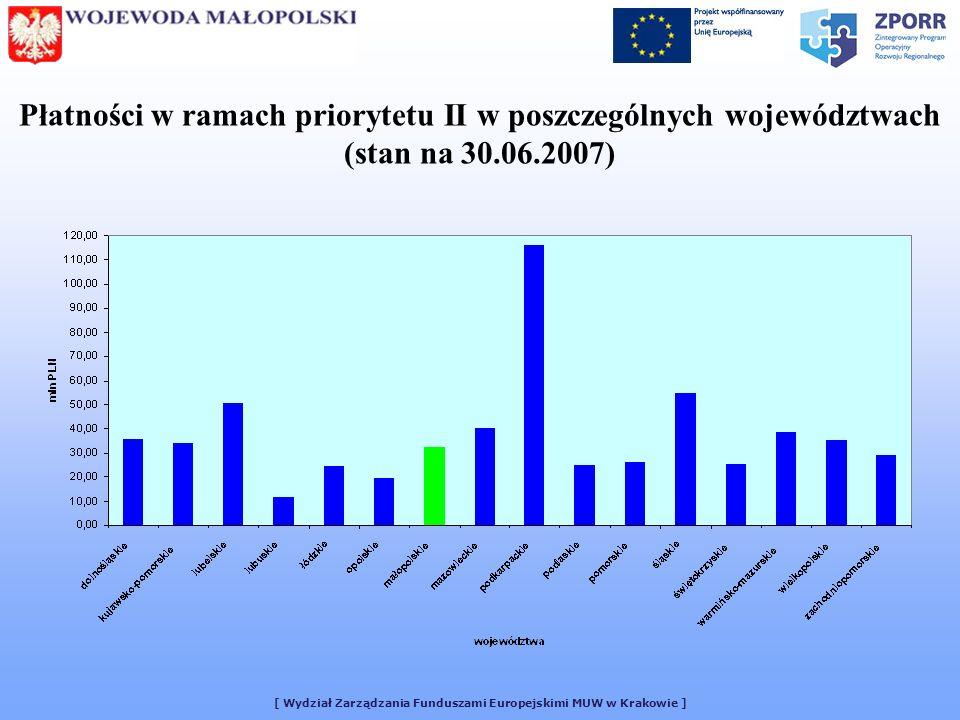 Płatności w ramach priorytetu II w poszczególnych województwach (stan na 30.06.2007) [ Wydział Zarządzania Funduszami Europejskimi MUW w Krakowie ]