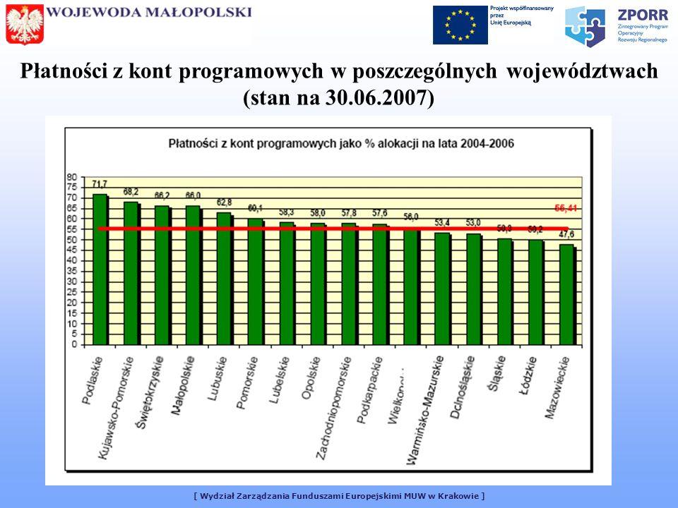 Płatności z kont programowych w poszczególnych województwach (stan na 30.06.2007) [ Wydział Zarządzania Funduszami Europejskimi MUW w Krakowie ]