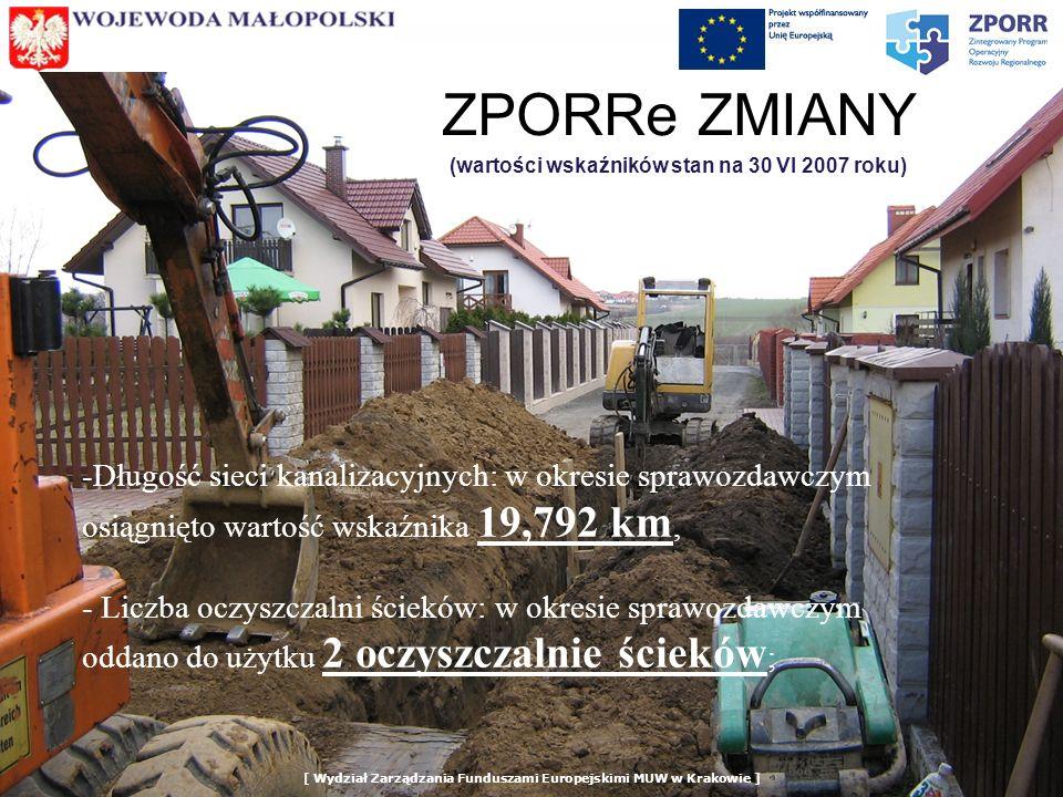 -Długość sieci kanalizacyjnych: w okresie sprawozdawczym osiągnięto wartość wskaźnika 19,792 km, - Liczba oczyszczalni ścieków: w okresie sprawozdawczym oddano do użytku 2 oczyszczalnie ścieków ; [ Wydział Zarządzania Funduszami Europejskimi MUW w Krakowie ] ZPORRe ZMIANY (wartości wskaźników stan na 30 VI 2007 roku)