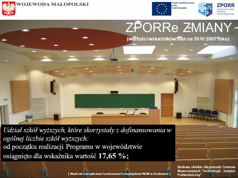 [ Wydział Zarządzania Funduszami Europejskimi MUW w Krakowie ] ZPORRe ZMIANY Udział szkół wyższych, które skorzystały z dofinansowania w ogólnej liczbie szkół wyższych: od początku realizacji Programu w województwie osiągnięto dla wskaźnika wartość 17,65 %; Budowa obiektu dla potrzeb Centrum Nowoczesnych Technologii - Instytut Politechniczny (wartości wskaźników stan na 30 VI 2007 roku)