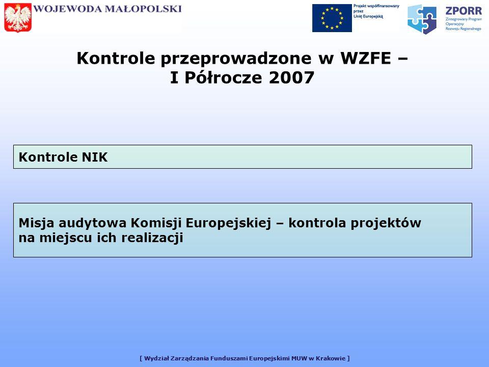 [ Wydział Zarządzania Funduszami Europejskimi MUW w Krakowie ] Kontrole przeprowadzone w WZFE – I Półrocze 2007 Kontrole NIK Misja audytowa Komisji Europejskiej – kontrola projektów na miejscu ich realizacji