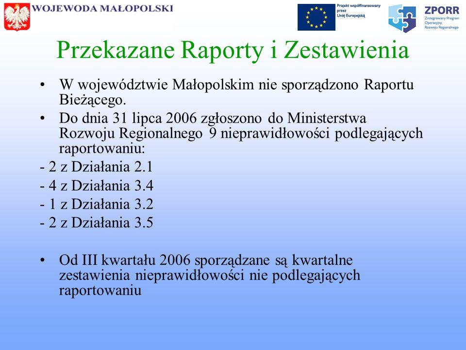 Przekazane Raporty i Zestawienia W województwie Małopolskim nie sporządzono Raportu Bieżącego.
