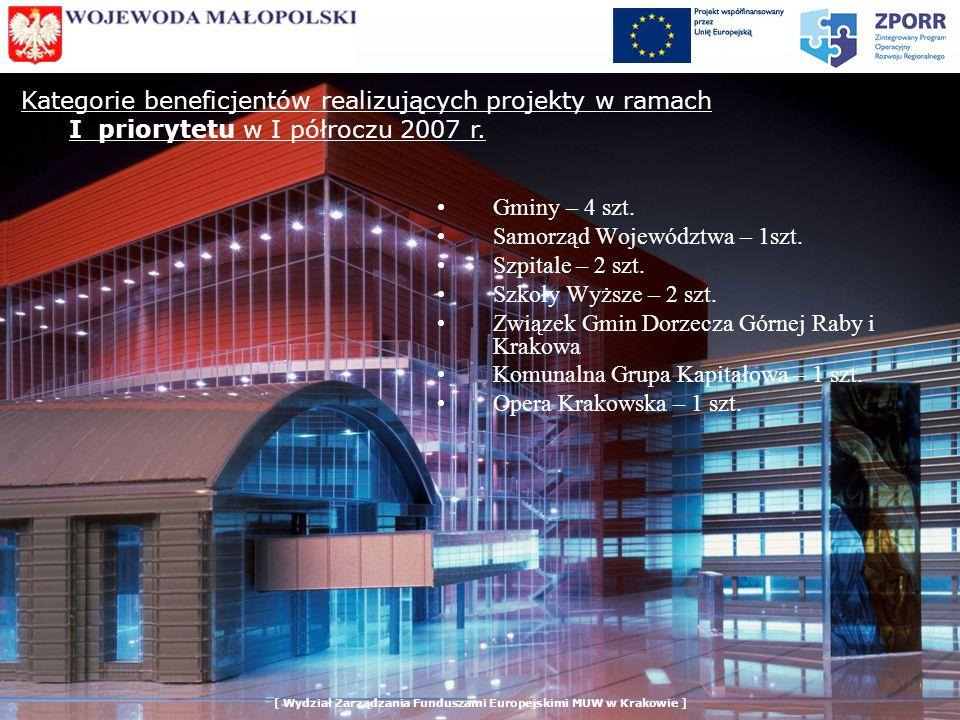 Kategorie beneficjentów realizujących projekty w ramach I priorytetu w I półroczu 2007 r.