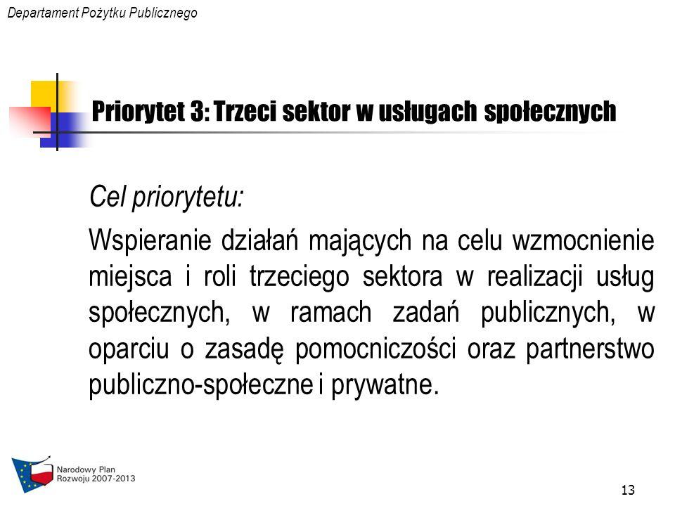 13 Priorytet 3: Trzeci sektor w usługach społecznych Cel priorytetu: Wspieranie działań mających na celu wzmocnienie miejsca i roli trzeciego sektora w realizacji usług społecznych, w ramach zadań publicznych, w oparciu o zasadę pomocniczości oraz partnerstwo publiczno-społeczne i prywatne.