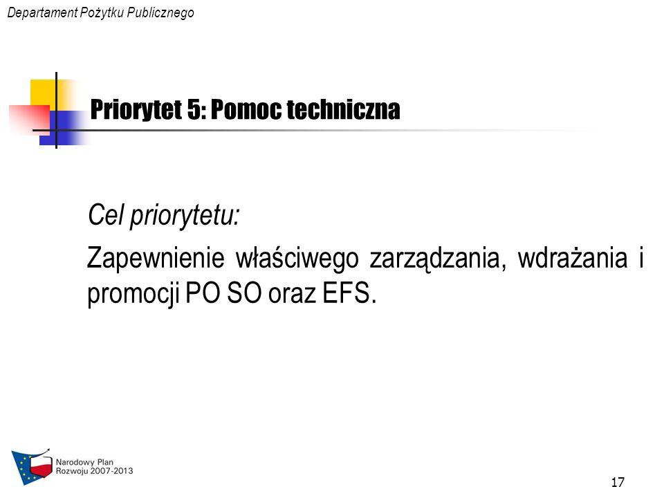 17 Priorytet 5: Pomoc techniczna Cel priorytetu: Zapewnienie właściwego zarządzania, wdrażania i promocji PO SO oraz EFS.