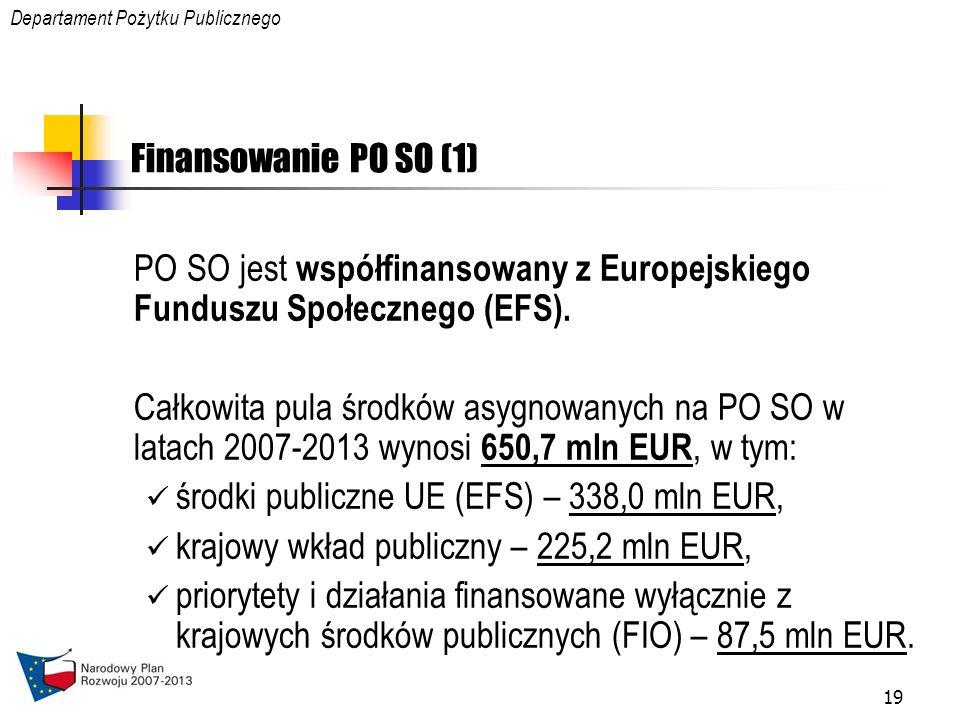 19 Finansowanie PO SO (1) PO SO jest współfinansowany z Europejskiego Funduszu Społecznego (EFS).