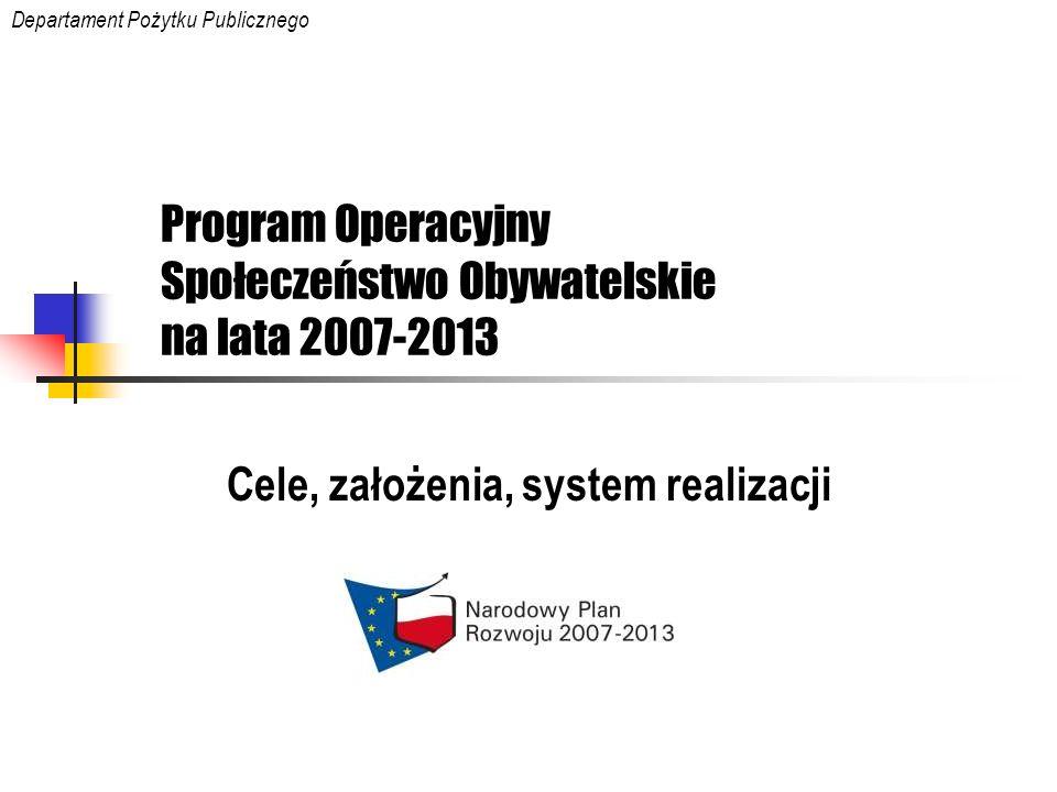 3 Miejsce PO SO w Narodowym Planie Rozwoju na lata 2007-2013 Program Operacyjny Społeczeństwo Obywatelskie 2007-2013 został zaplanowany jako jeden z programów operacyjnych w ramach programu horyzontalnego Rozwój zasobów ludzkich i kapitału społecznego.