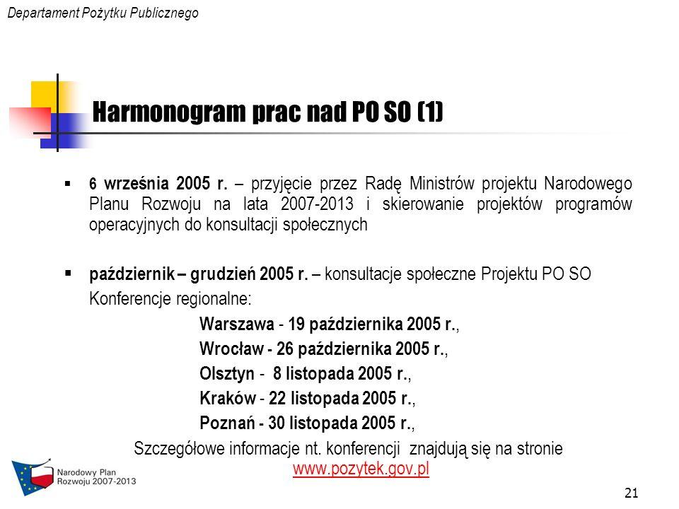 21 Harmonogram prac nad PO SO (1) 6 września 2005 r.
