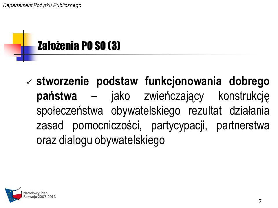 7 Założenia PO SO (3) stworzenie podstaw funkcjonowania dobrego państwa – jako zwieńczający konstrukcję społeczeństwa obywatelskiego rezultat działania zasad pomocniczości, partycypacji, partnerstwa oraz dialogu obywatelskiego Departament Pożytku Publicznego