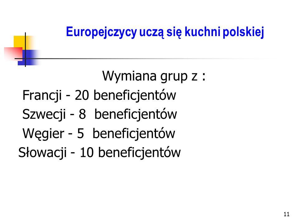 11 Europejczycy uczą się kuchni polskiej Wymiana grup z : Francji - 20 beneficjentów Szwecji - 8 beneficjentów Węgier - 5 beneficjentów Słowacji - 10