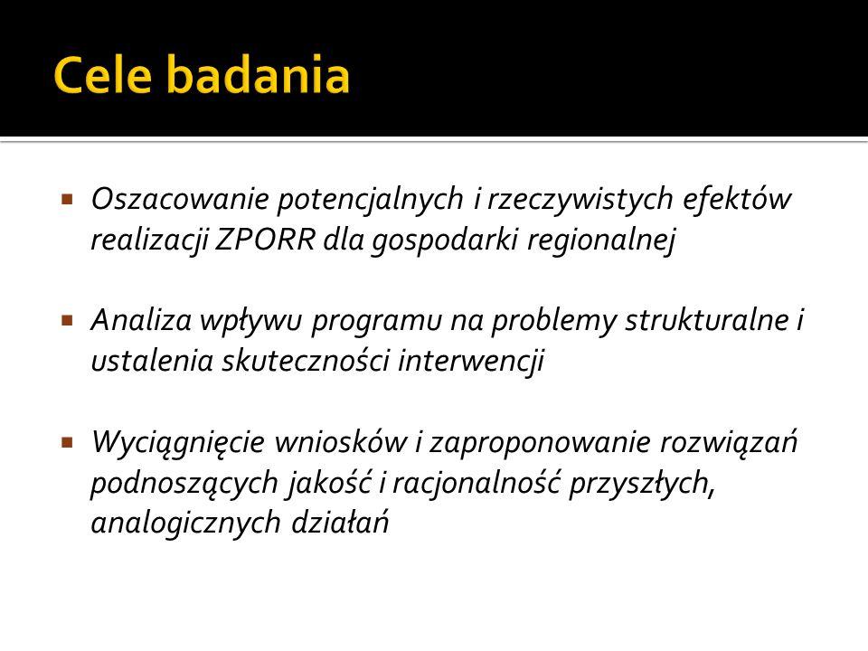 Oszacowanie potencjalnych i rzeczywistych efektów realizacji ZPORR dla gospodarki regionalnej Analiza wpływu programu na problemy strukturalne i ustal