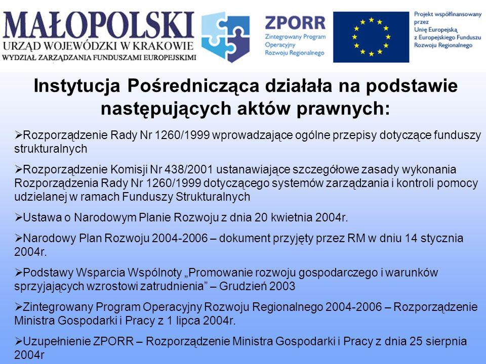 Instytucja Pośrednicząca w Województwie Małopolskim Podstawa prawna : porozumienie zawarte pomiędzy Ministrem Gospodarki i Pracy Samorządem Województwa a Wojewodą Małopolskim podpisane w dniu 17 maja 2004r.