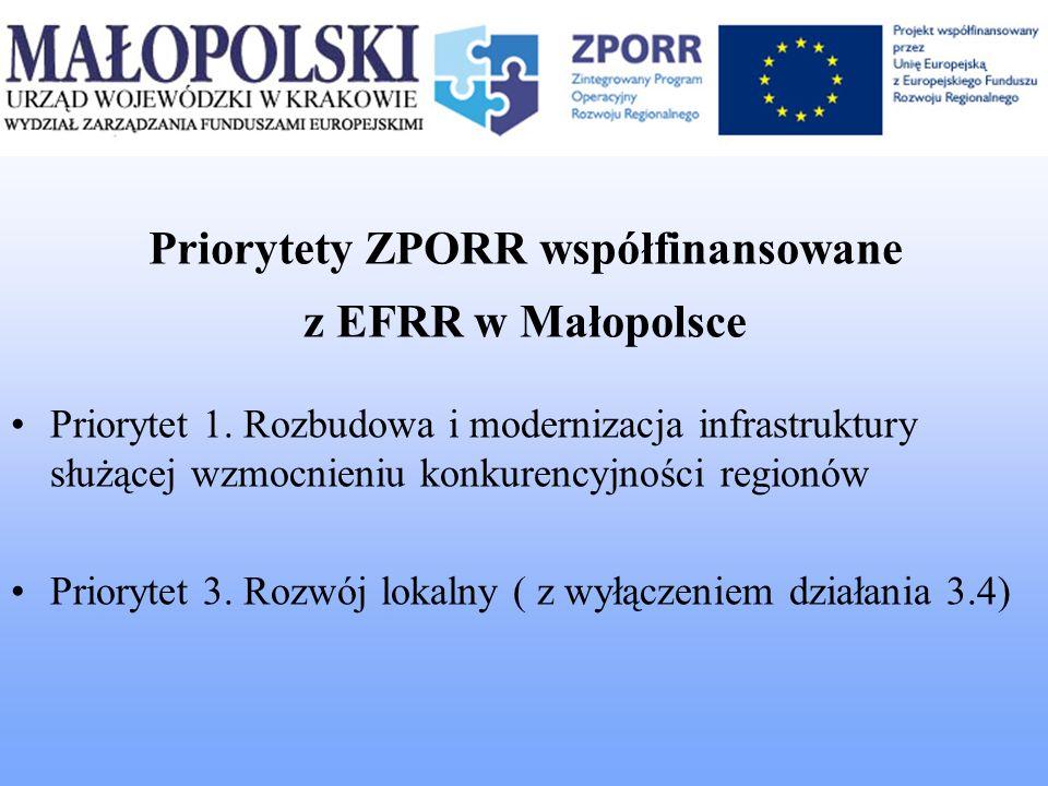 Priorytety ZPORR współfinansowane z EFRR w Małopolsce Priorytet 1. Rozbudowa i modernizacja infrastruktury służącej wzmocnieniu konkurencyjności regio