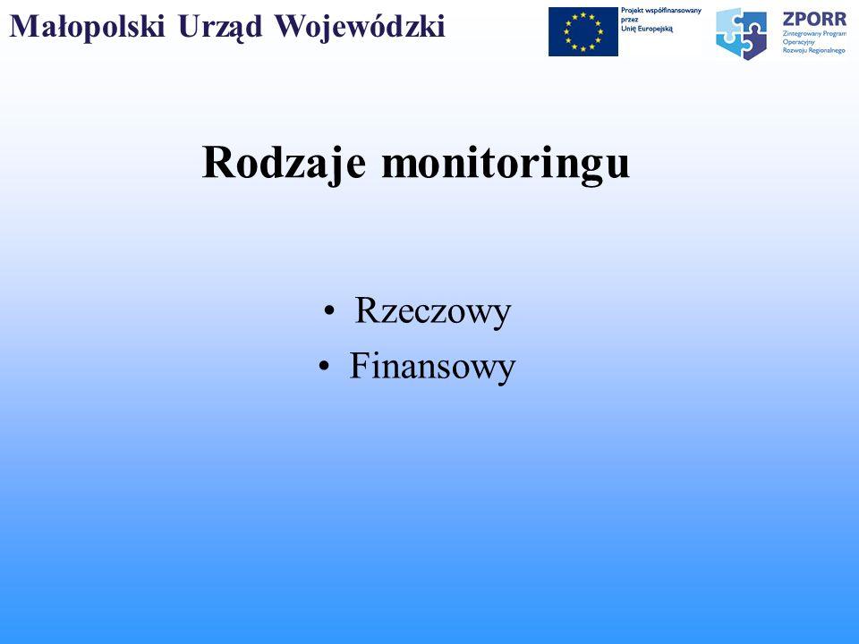 Małopolski Urząd Wojewódzki Rodzaje monitoringu Rzeczowy Finansowy