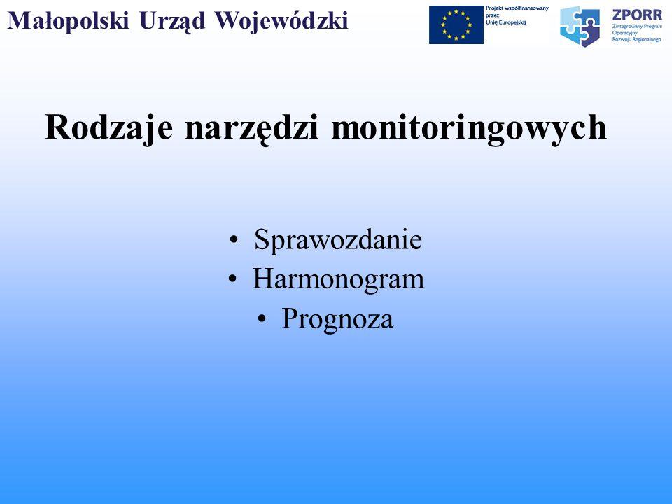 Małopolski Urząd Wojewódzki Rodzaje narzędzi monitoringowych Sprawozdanie Harmonogram Prognoza