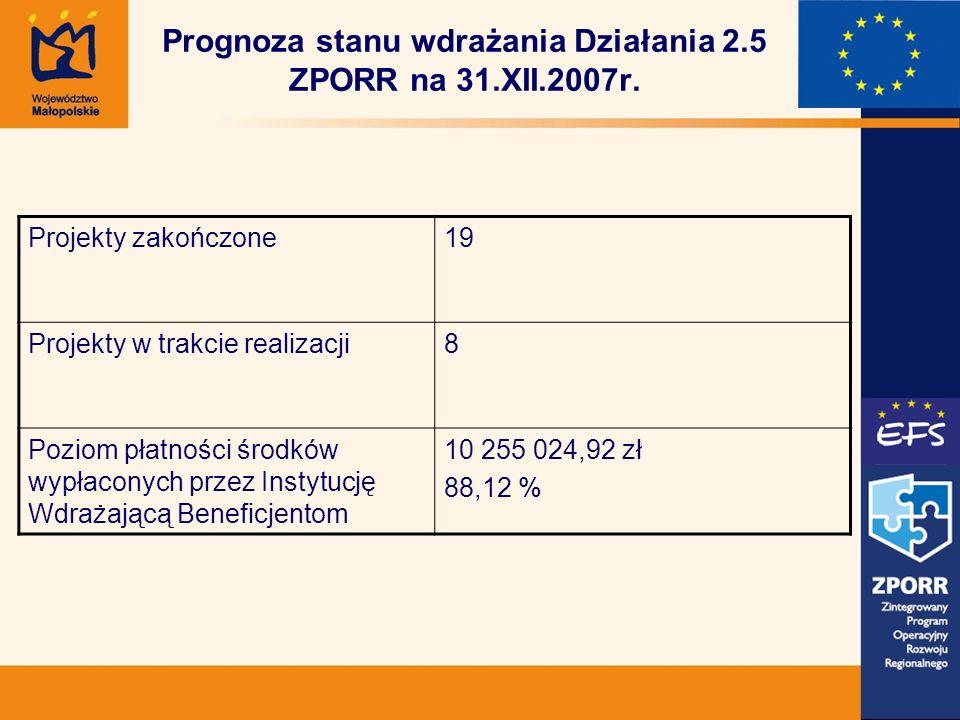 Prognoza stanu wdrażania Działania 2.5 ZPORR na 31.XII.2007r.