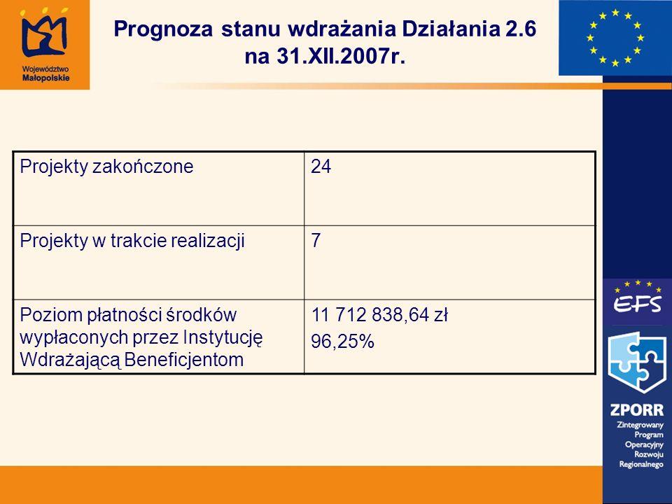 Prognoza stanu wdrażania Działania 2.6 na 31.XII.2007r.