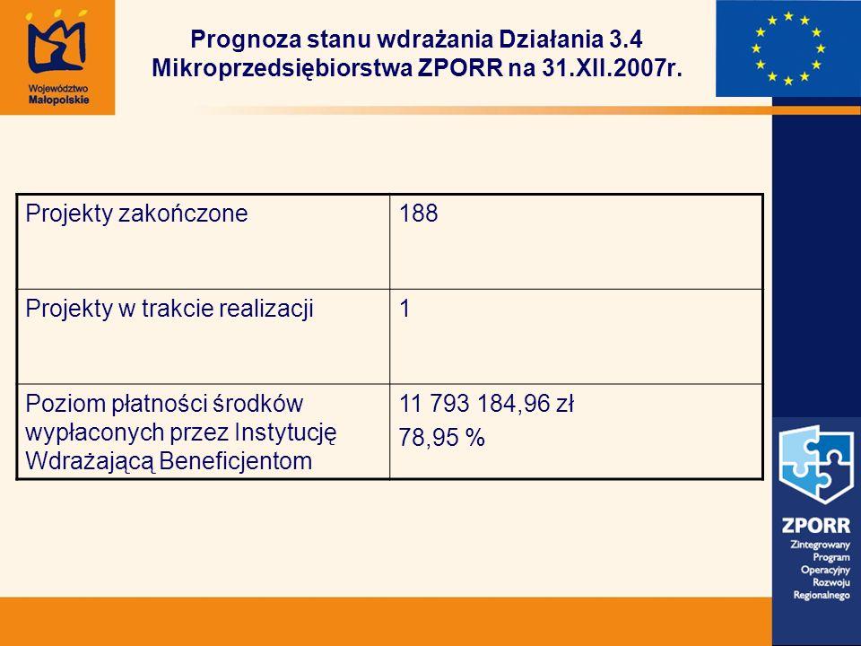 Prognoza stanu wdrażania Działania 3.4 Mikroprzedsiębiorstwa ZPORR na 31.XII.2007r.