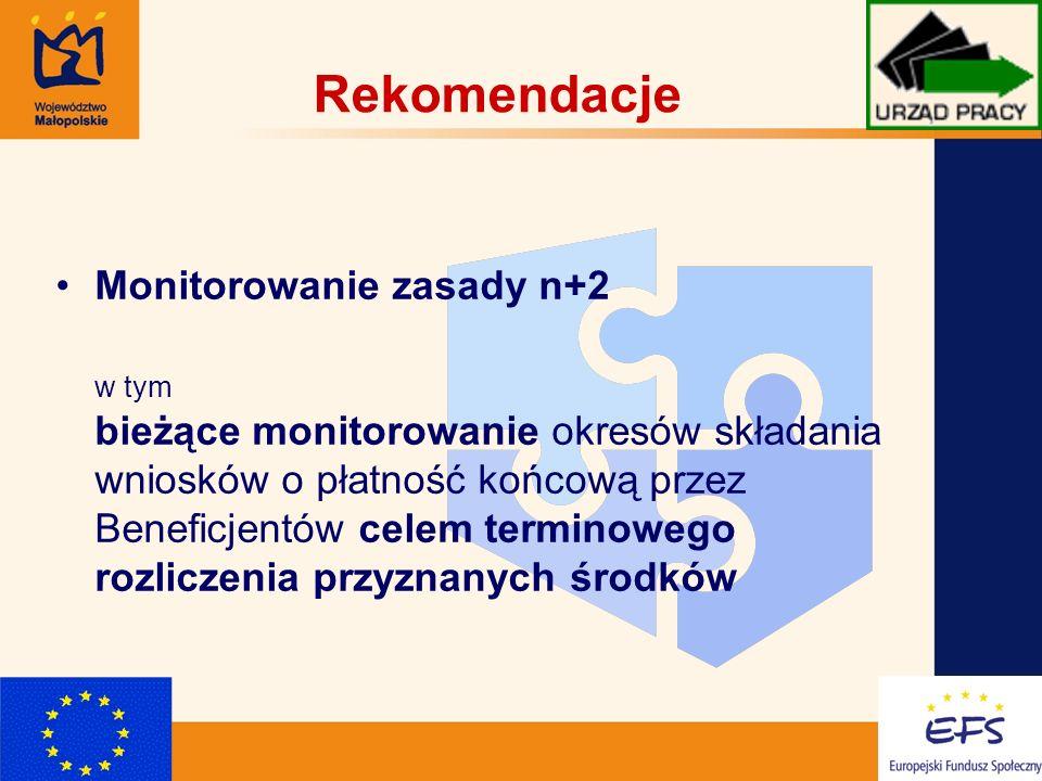 10 Rekomendacje Monitorowanie zasady n+2 w tym bieżące monitorowanie okresów składania wniosków o płatność końcową przez Beneficjentów celem terminowe