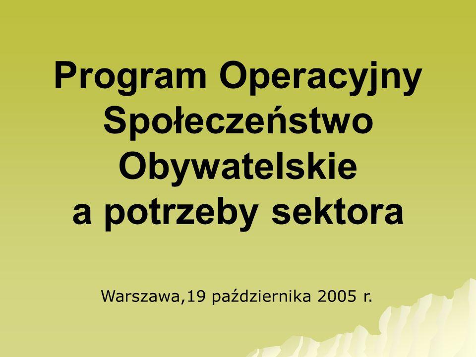 Program Operacyjny Społeczeństwo Obywatelskie a potrzeby sektora Warszawa,19 października 2005 r.
