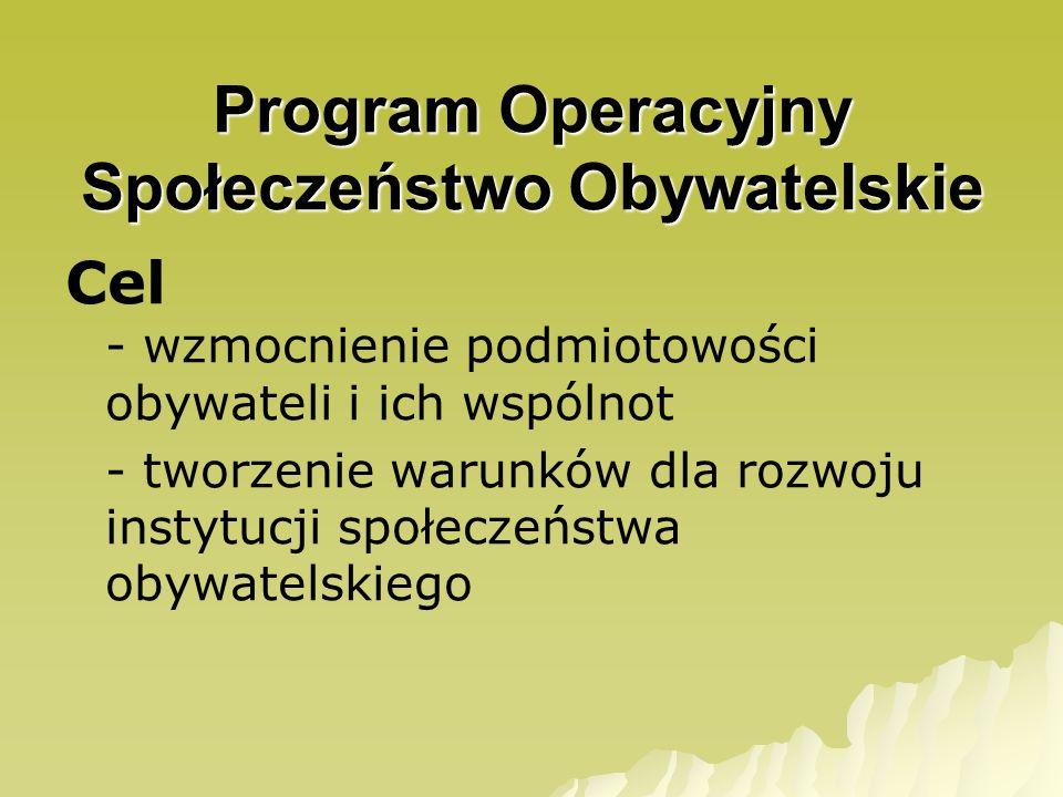 Program Operacyjny Społeczeństwo Obywatelskie Cel - wzmocnienie podmiotowości obywateli i ich wspólnot - tworzenie warunków dla rozwoju instytucji spo