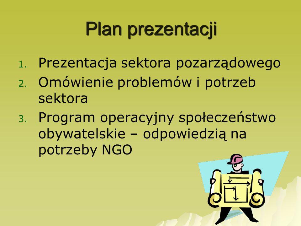 Plan prezentacji 1. 1. Prezentacja sektora pozarządowego 2. 2. Omówienie problemów i potrzeb sektora 3. 3. Program operacyjny społeczeństwo obywatelsk