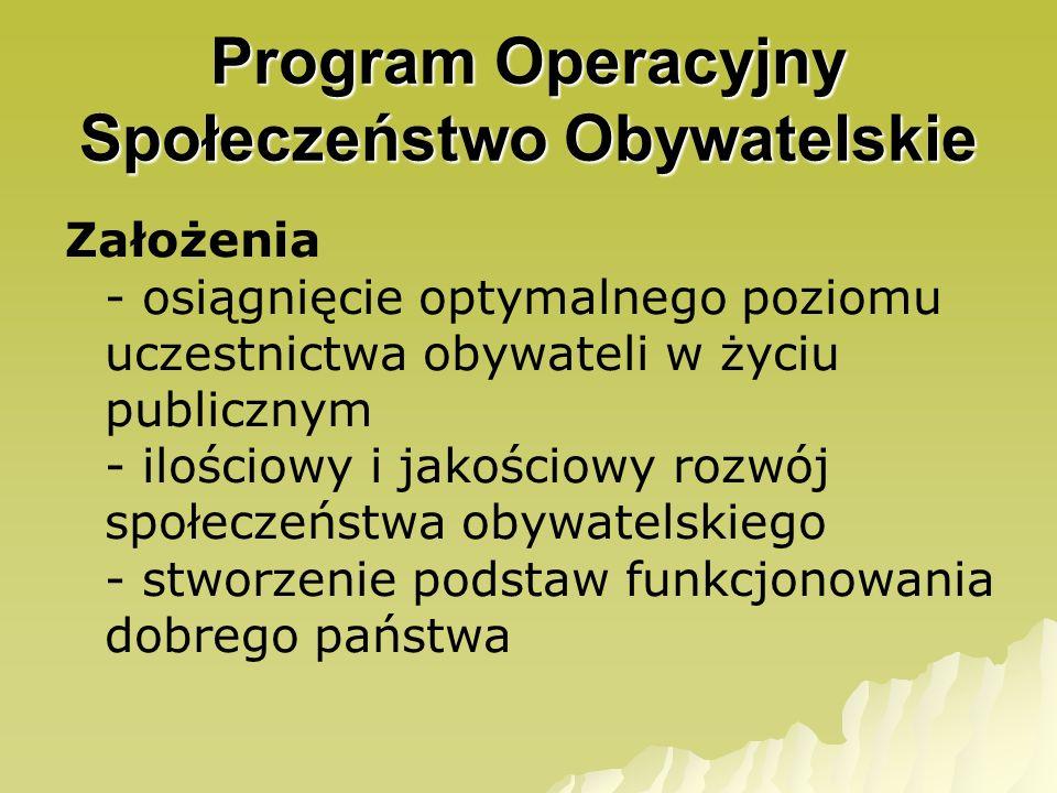 Program Operacyjny Społeczeństwo Obywatelskie Założenia - osiągnięcie optymalnego poziomu uczestnictwa obywateli w życiu publicznym - ilościowy i jako