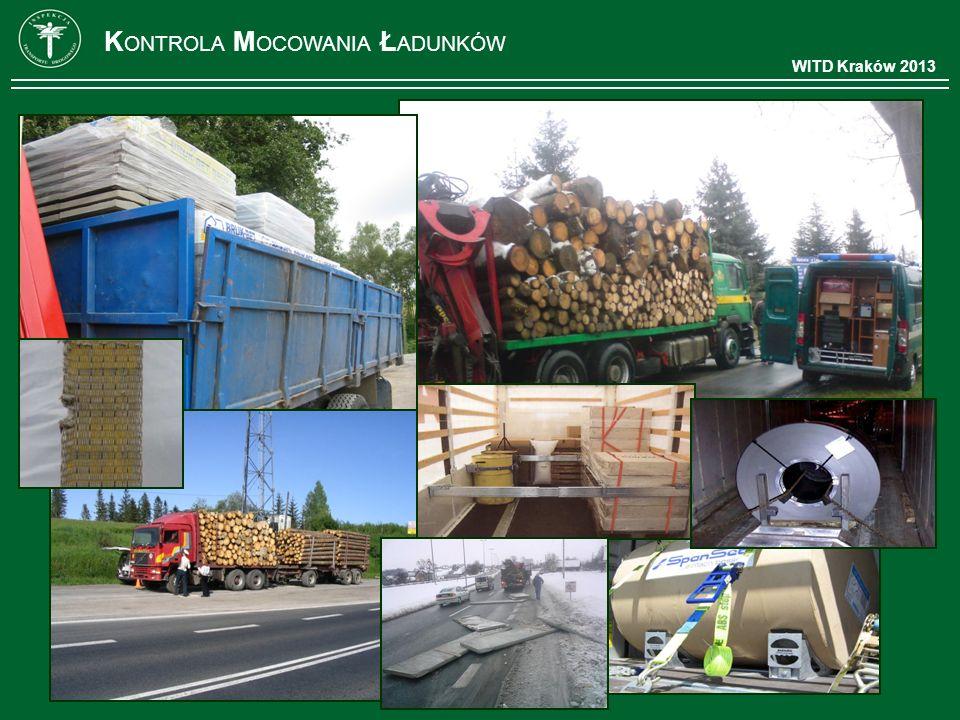 WITD Kraków 2013 K ONTROLA M OCOWANIA Ł ADUNKÓW