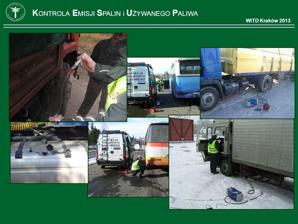 WITD Kraków 2013 K ONTROLA E MISJI S PALIN i U ŻYWANEGO P ALIWA