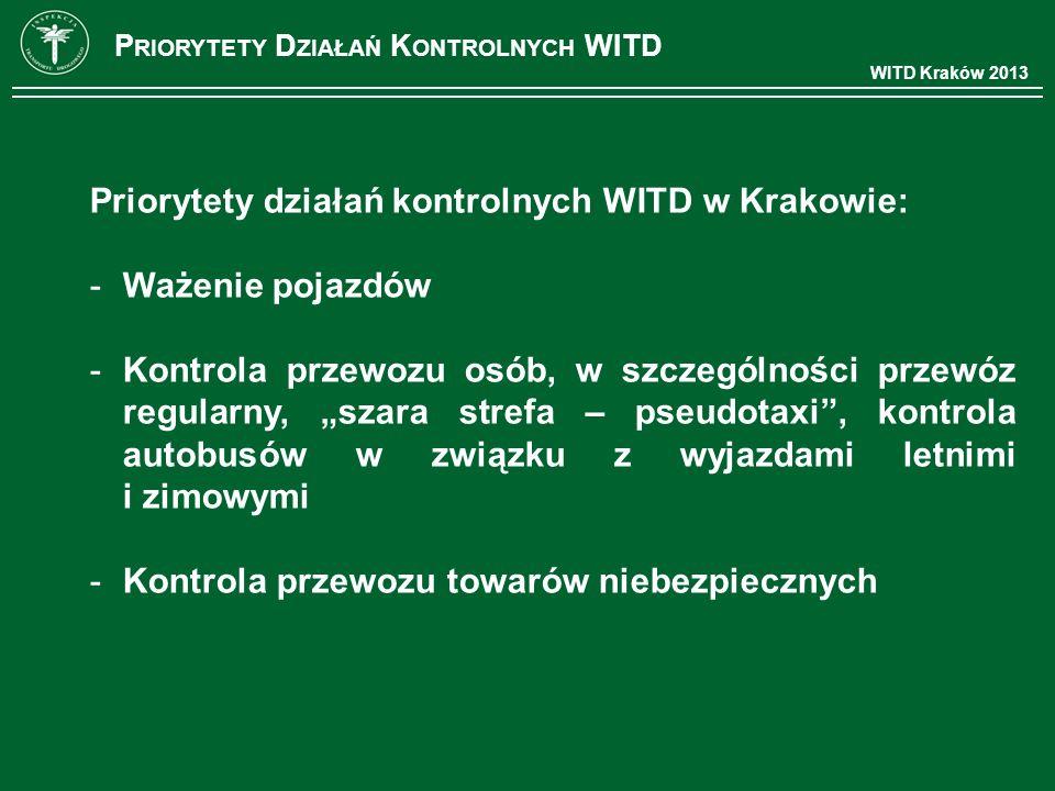 WITD Kraków 2013 P RIORYTETY D ZIAŁAŃ K ONTROLNYCH WITD Priorytety działań kontrolnych WITD w Krakowie: -Ważenie pojazdów -Kontrola przewozu osób, w s
