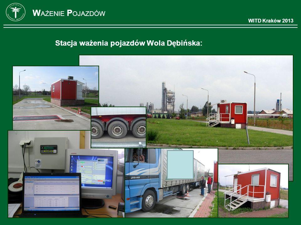WITD Kraków 2013 W AŻENIE P OJAZDÓW Stacja ważenia pojazdów Wola Dębińska: