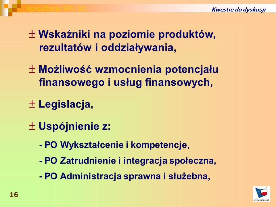 Kwestie do dyskusji Wskaźniki na poziomie produktów, rezultatów i oddziaływania, Możliwość wzmocnienia potencjału finansowego i usług finansowych, Legislacja, Uspójnienie z: - PO Wykształcenie i kompetencje, - PO Zatrudnienie i integracja społeczna, - PO Administracja sprawna i służebna, 16 Konsultacje SPO SO