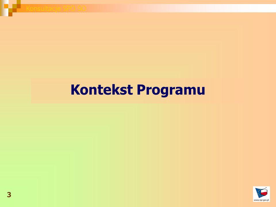 Kontekst Programu 3 Konsultacje SPO SO