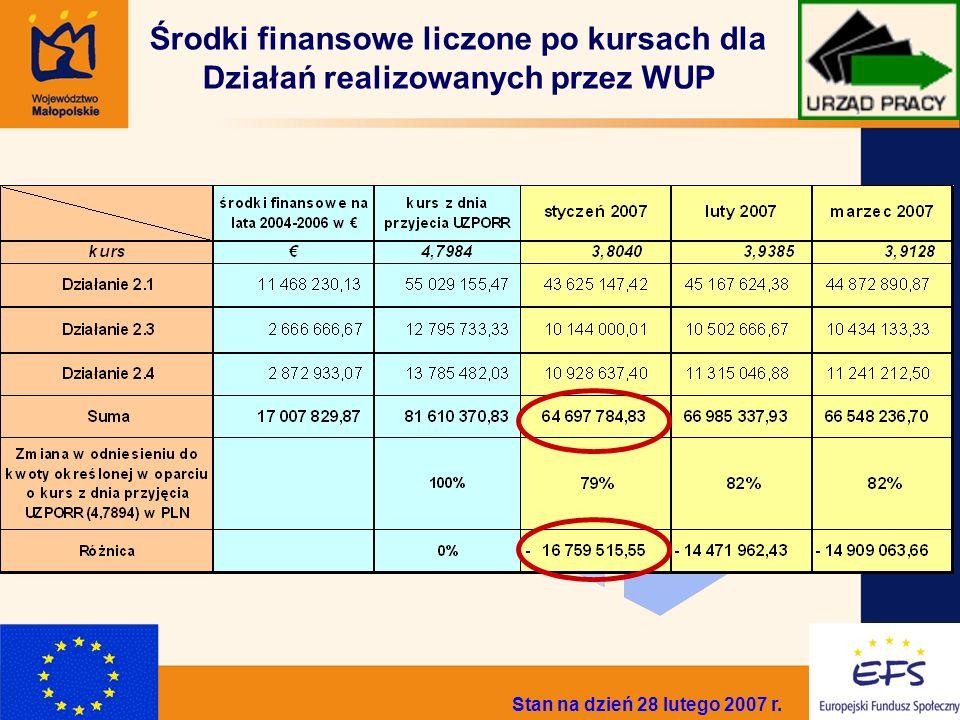 5 Środki finansowe liczone po kursach dla Działań realizowanych przez WUP Stan na dzień 28 lutego 2007 r.