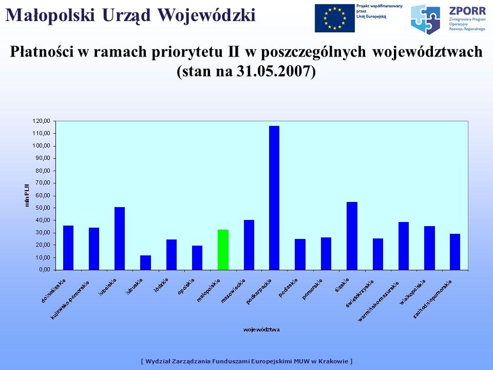 Płatności w ramach priorytetu II w poszczególnych województwach (stan na 31.05.2007) [ Wydział Zarządzania Funduszami Europejskimi MUW w Krakowie ] Ma