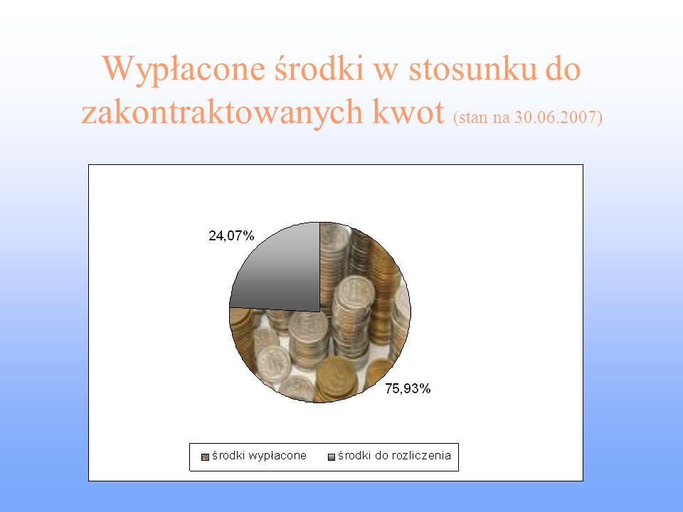 Wypłacone środki w stosunku do zakontraktowanych kwot (stan na 30.06.2007)