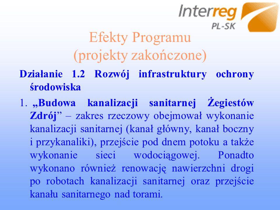 Efekty Programu (projekty zakończone) Działanie 1.2 Rozwój infrastruktury ochrony środowiska 1. Budowa kanalizacji sanitarnej Żegiestów Zdrój – zakres
