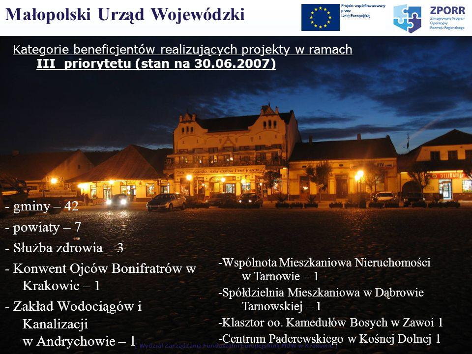 Kategorie beneficjentów realizujących projekty w ramach III priorytetu (stan na 30.06.2007) - gminy – 42 - powiaty – 7 - Służba zdrowia – 3 - Konwent
