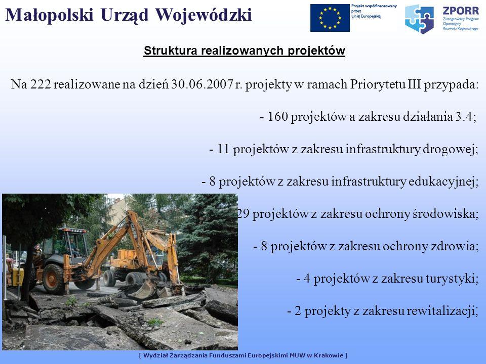 [ Wydział Zarządzania Funduszami Europejskimi MUW w Krakowie ] Struktura realizowanych projektów Na 222 realizowane na dzień 30.06.2007 r. projekty w