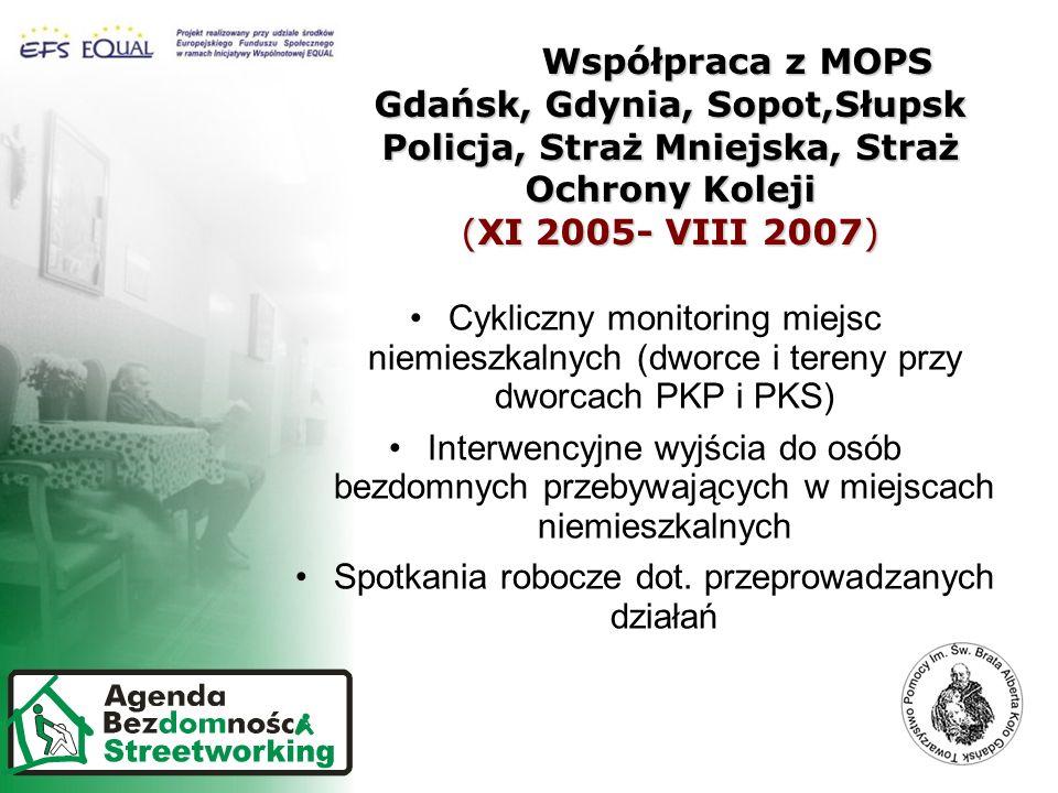 Współpraca z MOPS Gdańsk, Gdynia, Sopot,Słupsk Policja, Straż Mniejska, Straż Ochrony Koleji (XI 2005- VIII 2007) Współpraca z MOPS Gdańsk, Gdynia, Sopot,Słupsk Policja, Straż Mniejska, Straż Ochrony Koleji (XI 2005- VIII 2007) Cykliczny monitoring miejsc niemieszkalnych (dworce i tereny przy dworcach PKP i PKS) Interwencyjne wyjścia do osób bezdomnych przebywających w miejscach niemieszkalnych Spotkania robocze dot.