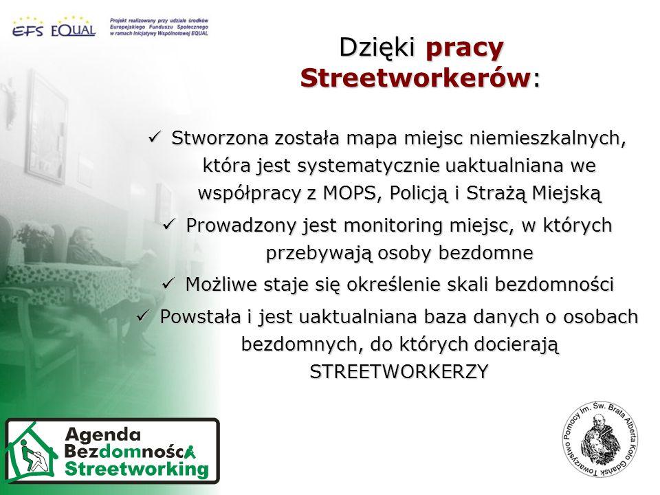 Dzięki pracy Streetworkerów: Stworzona została mapa miejsc niemieszkalnych, która jest systematycznie uaktualniana we współpracy z MOPS, Policją i Strażą Miejską Stworzona została mapa miejsc niemieszkalnych, która jest systematycznie uaktualniana we współpracy z MOPS, Policją i Strażą Miejską Prowadzony jest monitoring miejsc, w których przebywają osoby bezdomne Prowadzony jest monitoring miejsc, w których przebywają osoby bezdomne Możliwe staje się określenie skali bezdomności Możliwe staje się określenie skali bezdomności Powstała i jest uaktualniana baza danych o osobach bezdomnych, do których docierają STREETWORKERZY Powstała i jest uaktualniana baza danych o osobach bezdomnych, do których docierają STREETWORKERZY